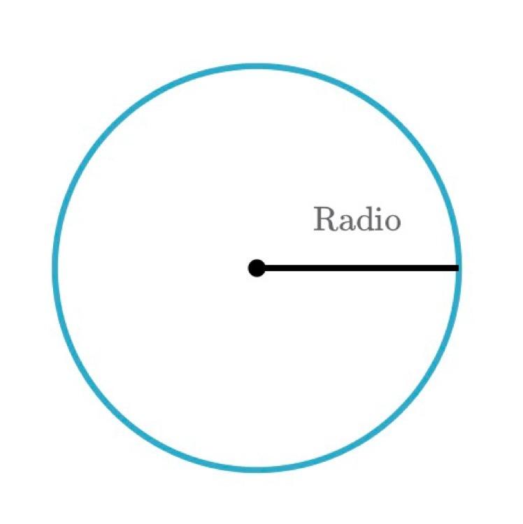 Radio De Un Circulo