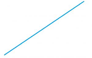 Clases de líneas