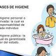 Tipos de higiene