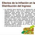 Tipos de inflacion