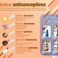 Tipos de métodos anticonceptivos (1)