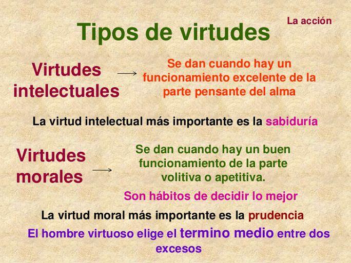 Cuáles Son Los Tipos De Virtud